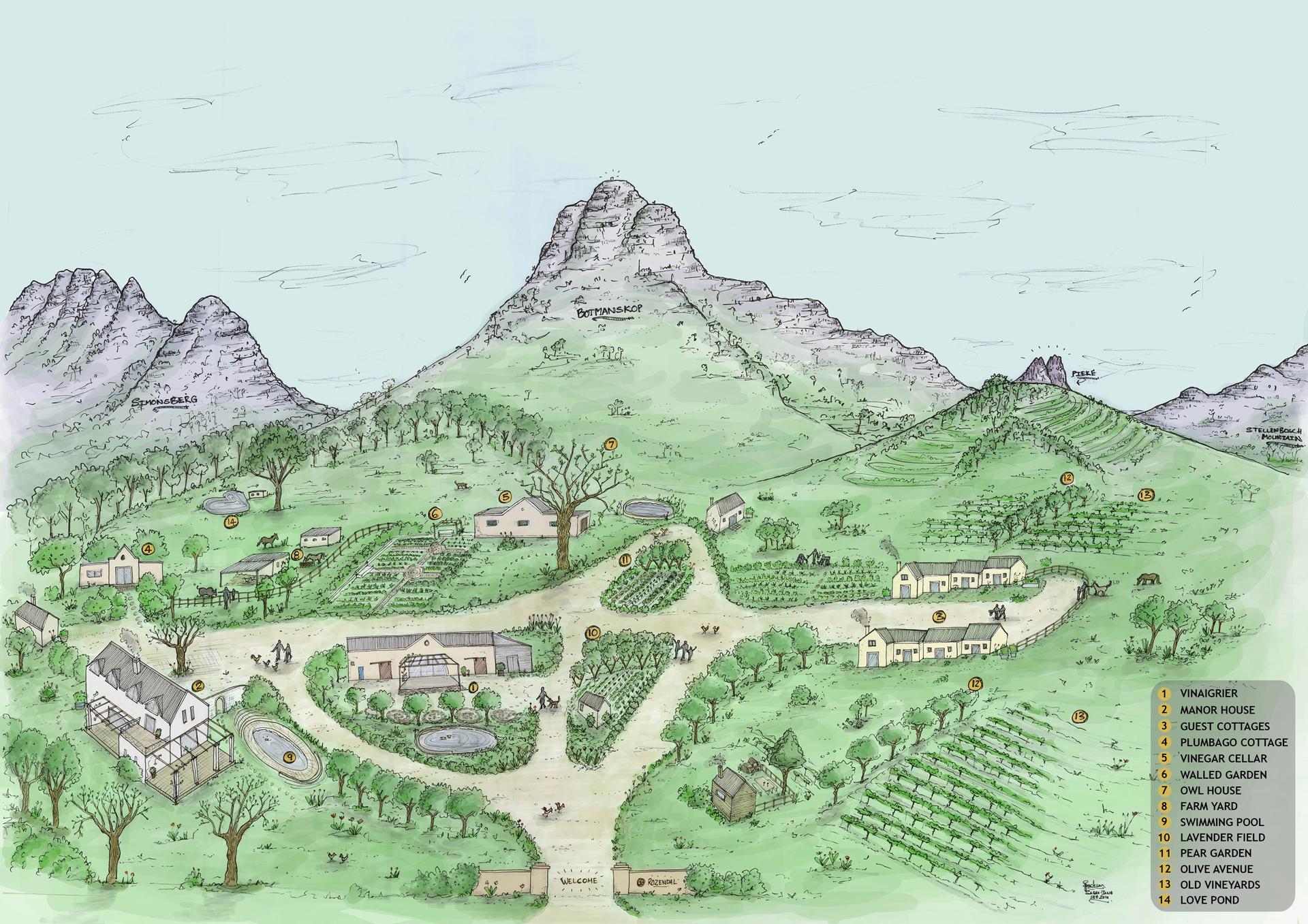 farm-map